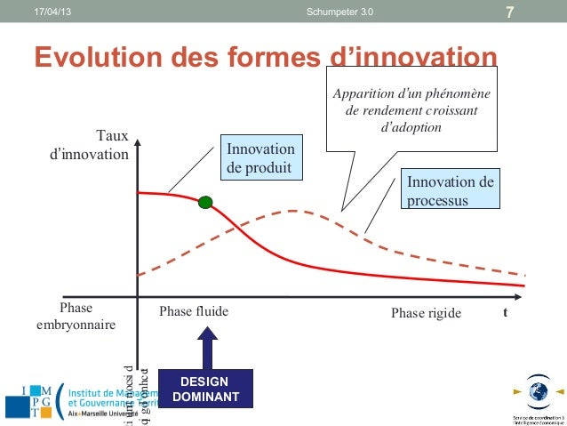 rogers theory of diffusion shift nur443 Using diffusion of innovation theory to web-based instruction in a thai university the selected university using the lens of rogers's theory of diffusion.