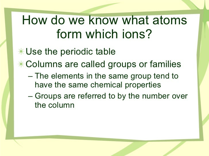 Ions & Isotopes