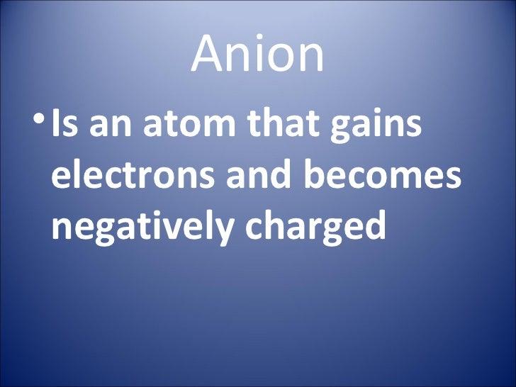 Anion Definition