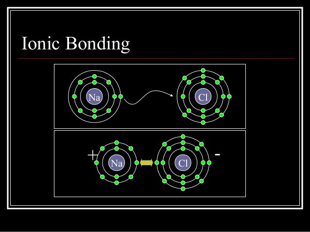 K Electron Configuration Ions ionic bonds and m...