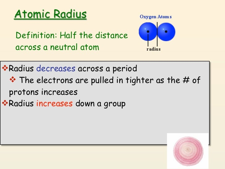 atomic radius definition - Define Periodic Table Atomic Radius
