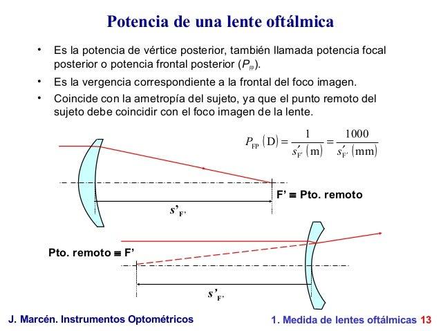 5359a4fd79 Ioo01. medida de lentes oftálmicas pdf