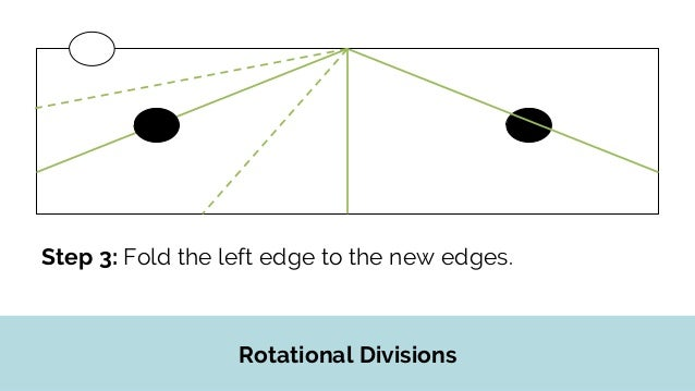 Rotational Divisions Step 4: Fold the right edge to the same edges.