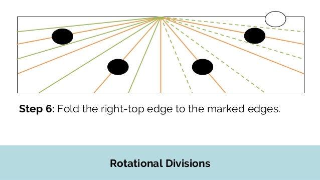 Rotational Variations