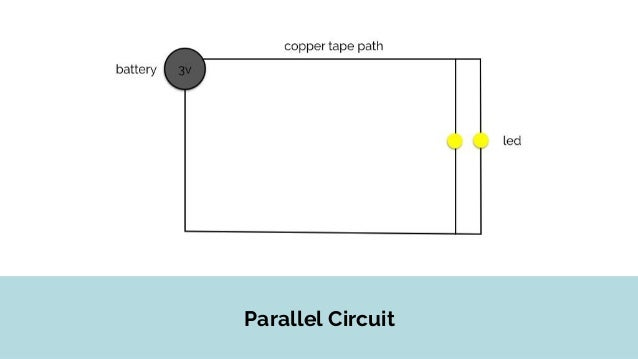 Copper Tape Switch