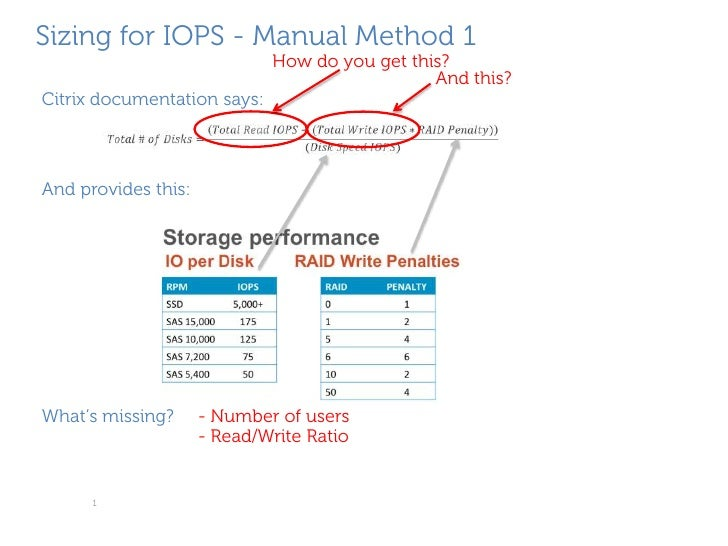 Sizing for IOPS - Manual Method 1                             How do you get this?                                        ...
