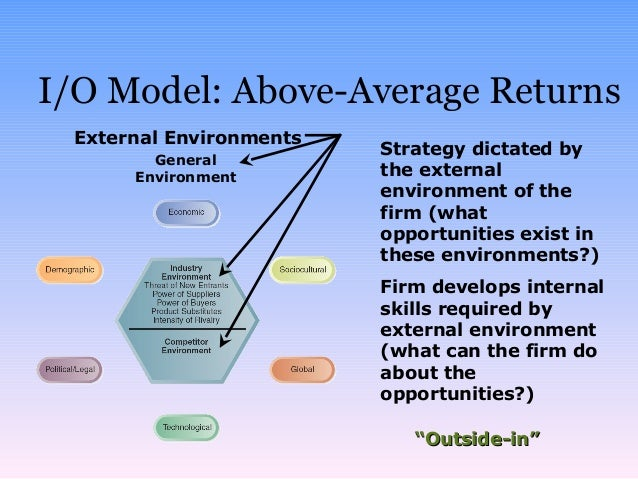 What Is an Organizational Model?