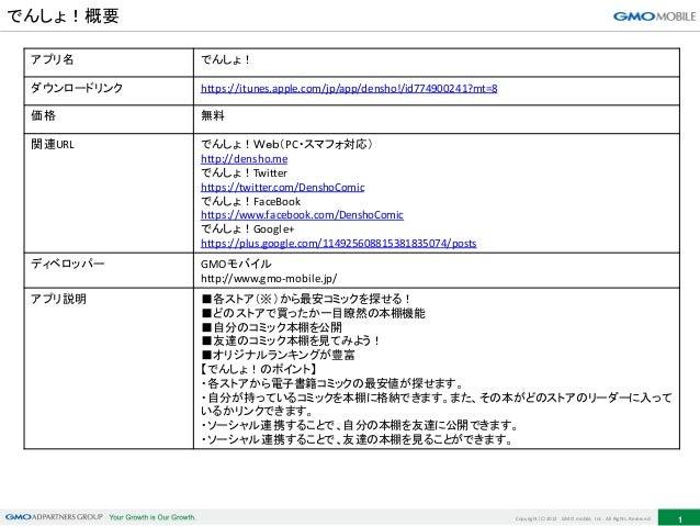 でんしょ!概要 アプリ名  でんしょ!  ダウンロードリンク  https://itunes.apple.com/jp/app/densho!/id774900241?mt=8  価格  無料  関連URL  でんしょ!Web(PC・スマフォ対...