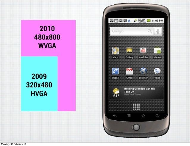 Nexus 1Monday, 18 February 13