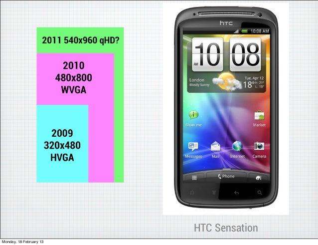 HTC SensationMonday, 18 February 13