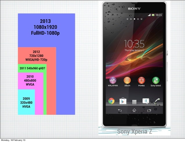 Sony Xperia ZMonday, 18 February 13