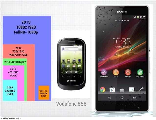 Vodafone 858Monday, 18 February 13