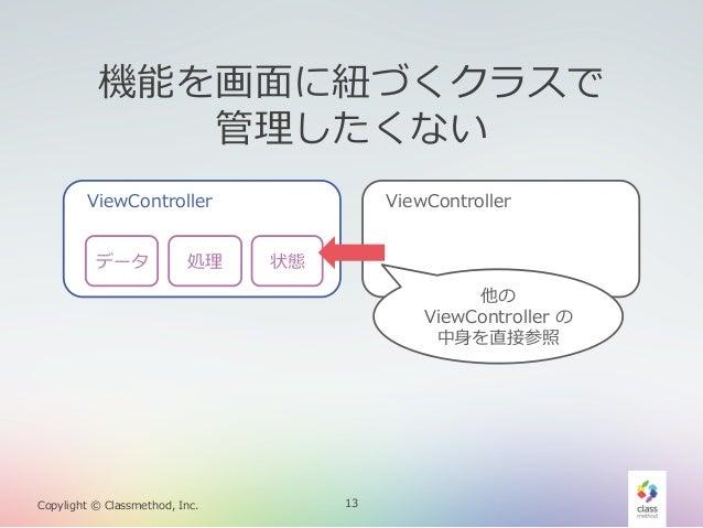 機能を画⾯面に紐紐づくクラスで 管理理したくない ViewController データ  処理理  ViewController 状態 他の  ViewController の 中⾝身を直接参照  Copylight © Classme...