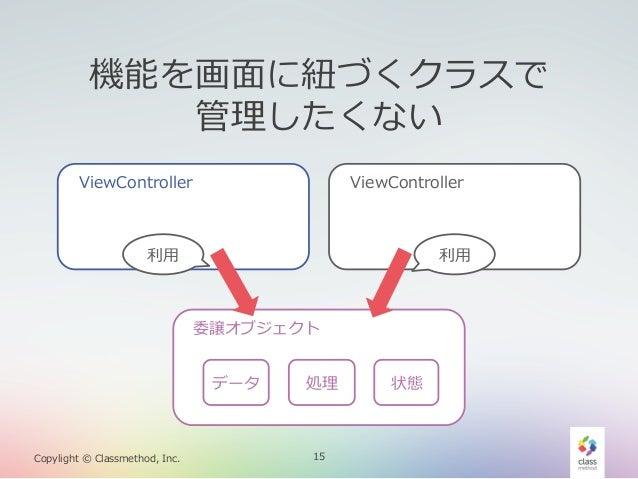 機能を画⾯面に紐紐づくクラスで 管理理したくない ViewController  ViewController  利利⽤用  利利⽤用  委譲オブジェクト データ  Copylight © Classmethod, Inc.  処理理  ...