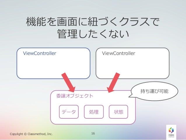 機能を画⾯面に紐紐づくクラスで 管理理したくない ViewController  ViewController  持ち運び可能  委譲オブジェクト データ  Copylight © Classmethod, Inc.  処理理  16  ...