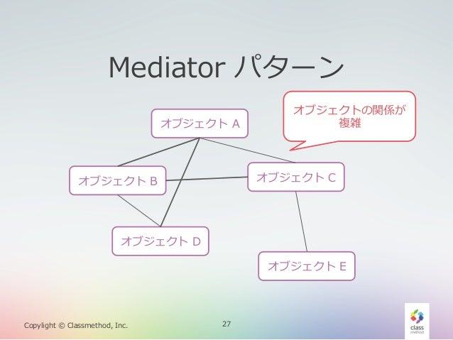 Mediator パターン オブジェクト A  オブジェクトの関係が 複雑  オブジェクト C  オブジェクト B  オブジェクト D オブジェクト E  Copylight © Classmethod, Inc.  27
