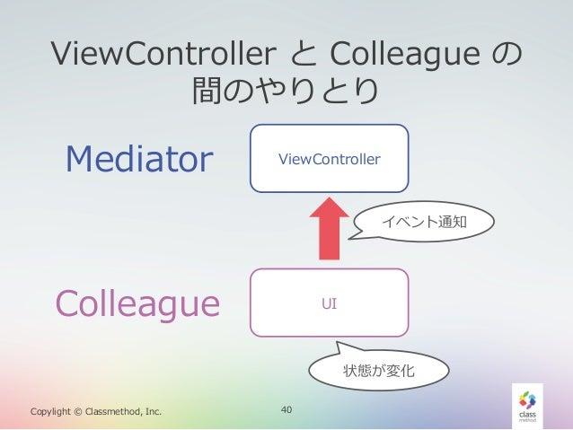 ViewController と Colleague の 間のやりとり  Mediator  ViewController  イベント通知  Colleague  UI  状態が変化 Copylight © Classmethod, ...