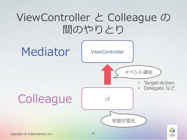 ViewController と Colleague の 間のやりとり  Mediator  ViewController  イベント通知 • Target-‐‑‒Action • Delegate など  Colleague  U...