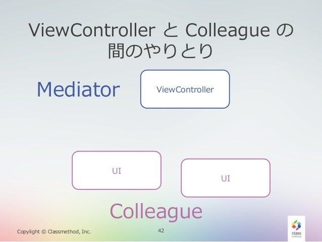 ViewController と Colleague の 間のやりとり  Mediator  ViewController  UI  UI  Colleague Copylight © Classmethod, Inc.  42
