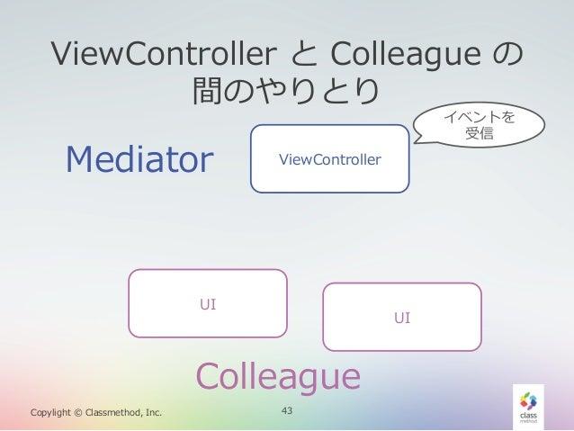 ViewController と Colleague の 間のやりとり  Mediator  イベントを 受信  ViewController  UI  UI  Colleague Copylight © Classmethod, ...