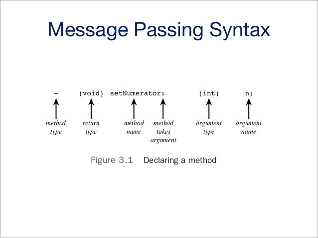 Instance & Class Methods • Instance responds to instance methods (starts with -) -(id)init; -(void)sing; -(NSString *)desc...