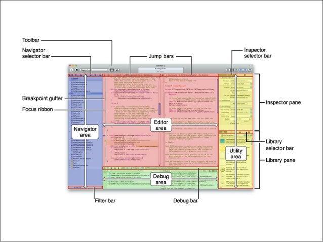 Navigation area Editor area  Debug area  Utility area