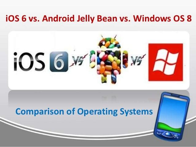 iOS 6 vs. Android Jelly Bean vs. Windows OS 8