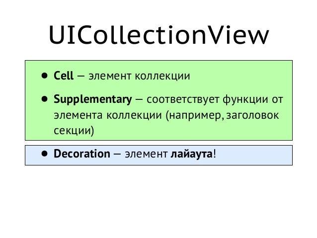 UICollectionView • Поддержка автоматической анимации смены лэйаута Cell Layout 1 : Attribute Layout 2 : Attribute