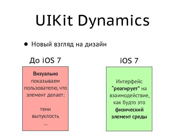 UIDynamicItem • Элементами среды могут быть не только UIView • Протокол - center - transform - bounds