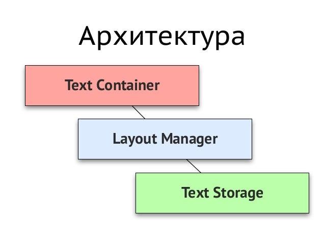 Преимущества Text Container 1 Text Storage Layout Manager 1 Layout Manager 1 Text Container 2