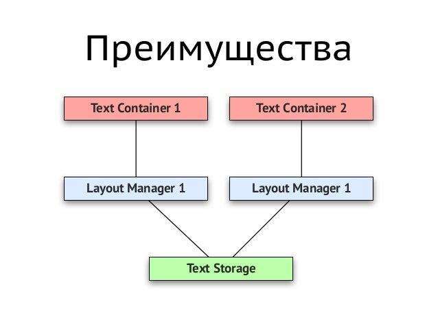 iOS 7. Новые концепции и новые средства