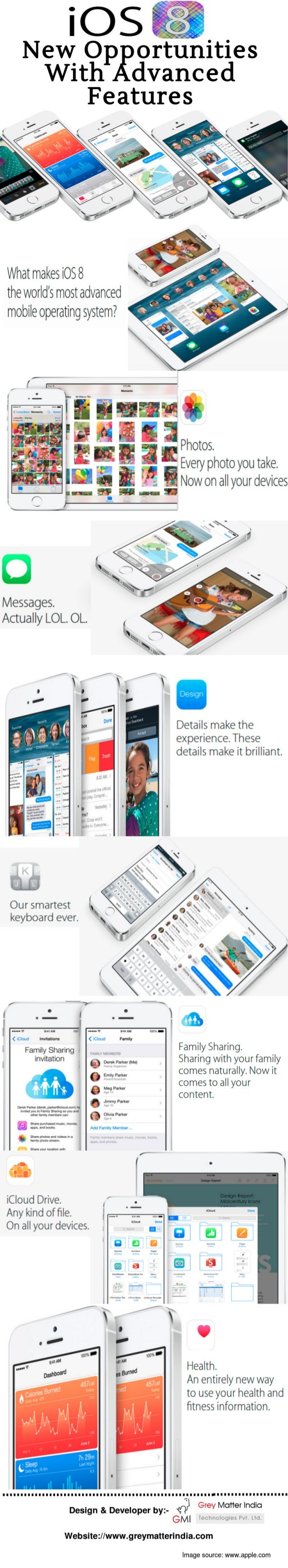iOS 8 New Opportunities With Advanced Features