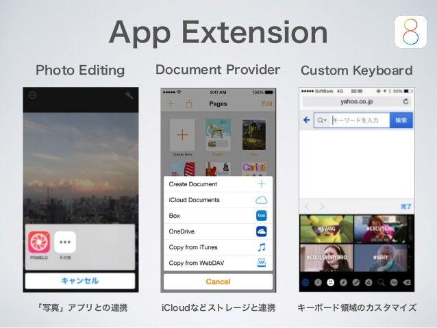 App Extension Photo Editing Custom KeyboardDocument Provider キーボード領域のカスタマイズiCloudなどストレージと連携「写真」アプリとの連携
