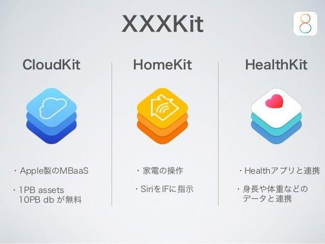 CloudKit ・Apple製のMBaaS ・1PB assets 10PB db が無料 HomeKit ・家電の操作 HealthKit ・Healthアプリと連携 ・身長や体重などの データと連携 ・SiriをIFに指示 XXXKit