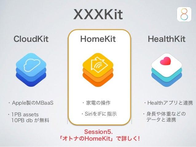 CloudKit ・Apple製のMBaaS ・1PB assets 10PB db が無料 HomeKit ・家電の操作 HealthKit ・Healthアプリと連携 ・身長や体重などの データと連携 ・SiriをIFに指示 Sessi...