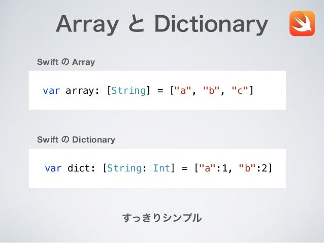 "var array: [String] = [""a"", ""b"", ""c""] Swift の Array var dict: [String: Int] = [""a"":1, ""b"":2] Swift の Dictionary Array と Di..."