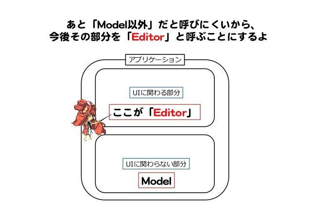 アプリケーション UIに関わる部分 UIに関わらない部分 MMooddeell   ここが「EEddiittoorr」   あと「MMooddeell以外」だと呼びにくいから、   今後その部分を「EEddiittoorr」と呼ぶことにするよ