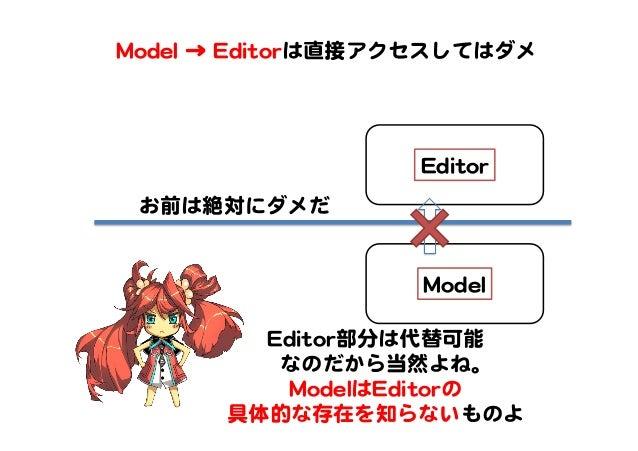 MMooddeell   EEddiittoorr   お前は絶対にダメだ   MMooddeell  →  EEddiittoorrは直接アクセスしてはダメ   EEddiittoorr部分は代替可能   なのだから当然よね。   MMood...