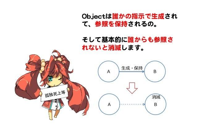 OObbjjeeccttは誰かの指示で生成され て、参照を保持されるの。      そして基本的に誰からも参照さ れないと消滅します。   孤独死上等 A B ⽣生成・保持 A B 消滅