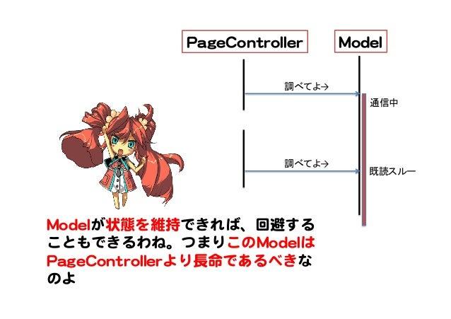 MMooddeell  PPaaggeeCCoonnttrroolllleerr   調べてよ→ 通信中 調べてよ→ 既読スルー MMooddeellが状態を維持できれば、回避する こともできるわね。つまりこのMMooddeellは P...