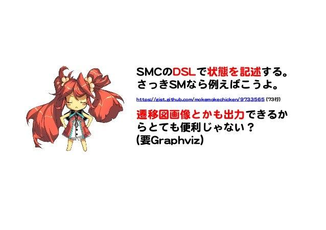 SSMMCCのDDSSLLで状態を記述する。   さっきSSMMなら例えばこうよ。      hhttttppss::////ggiisstt..ggiitthhuubb..ccoomm//mmookkeemmookkeecchhiicckke...