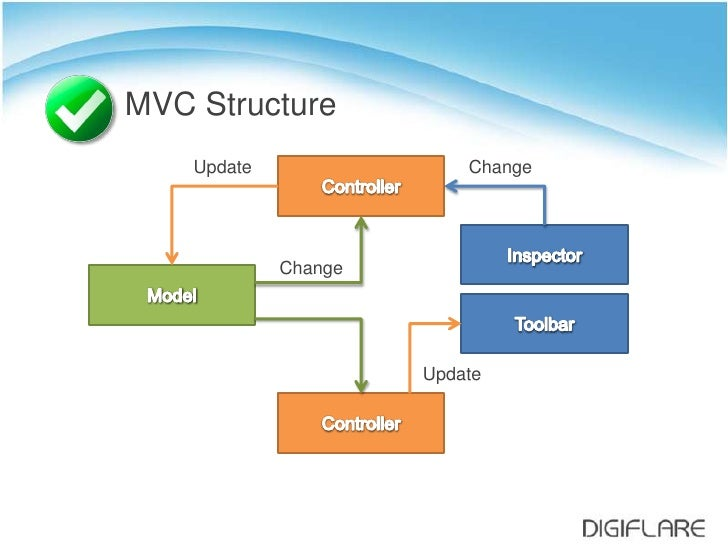 Block diagram app ipad wiring diagram ios coding best practices ipad parts breakdown block diagram app ipad ccuart Choice Image