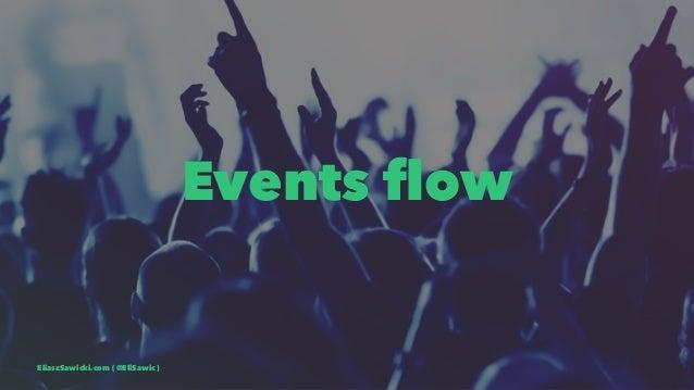 Events flow EliaszSawicki.com ( @EliSawic )