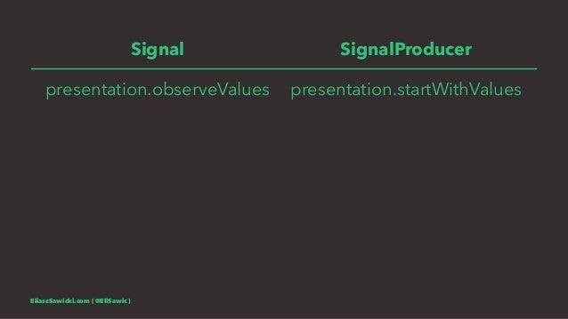 Signal SignalProducer presentation.observeValues presentation.startWithValues EliaszSawicki.com ( @EliSawic )