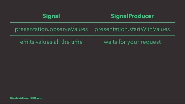 Signal SignalProducer presentation.observeValues presentation.startWithValues emits values all the time waits for your req...