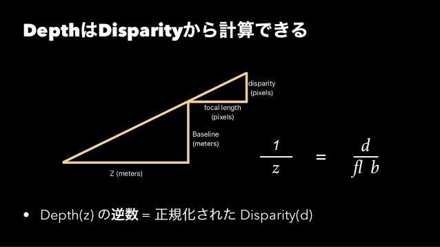 Depth in Depth #iOSDC