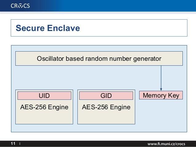 Generate Aes 256 Key