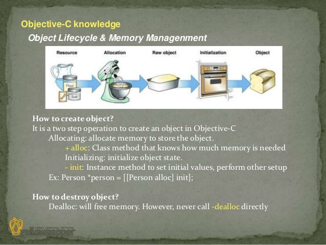 Objective-C knowledge Object Lifecycle & Memory Managenment  How to create object?  It is a two step operation to create a...