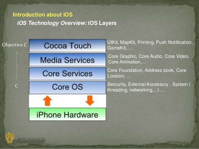Introduction about iOS      iOS Technology Overview: iOS Layers                                     UIKit, MapKit, Printin...