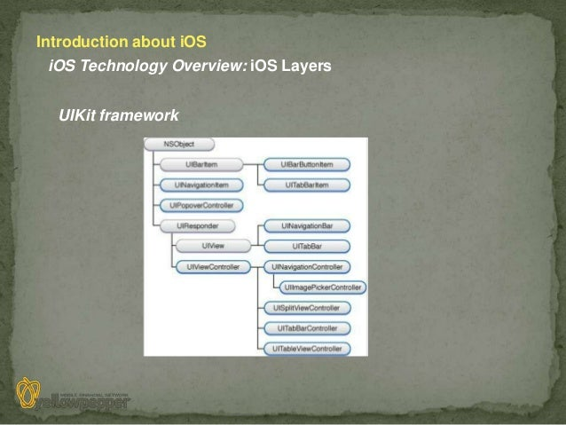 Introduction about iOS iOS Technology Overview: iOS Layers  UIKit framework